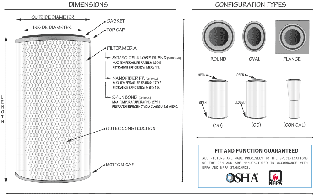 Dust Collector Filter Industrial Specifications