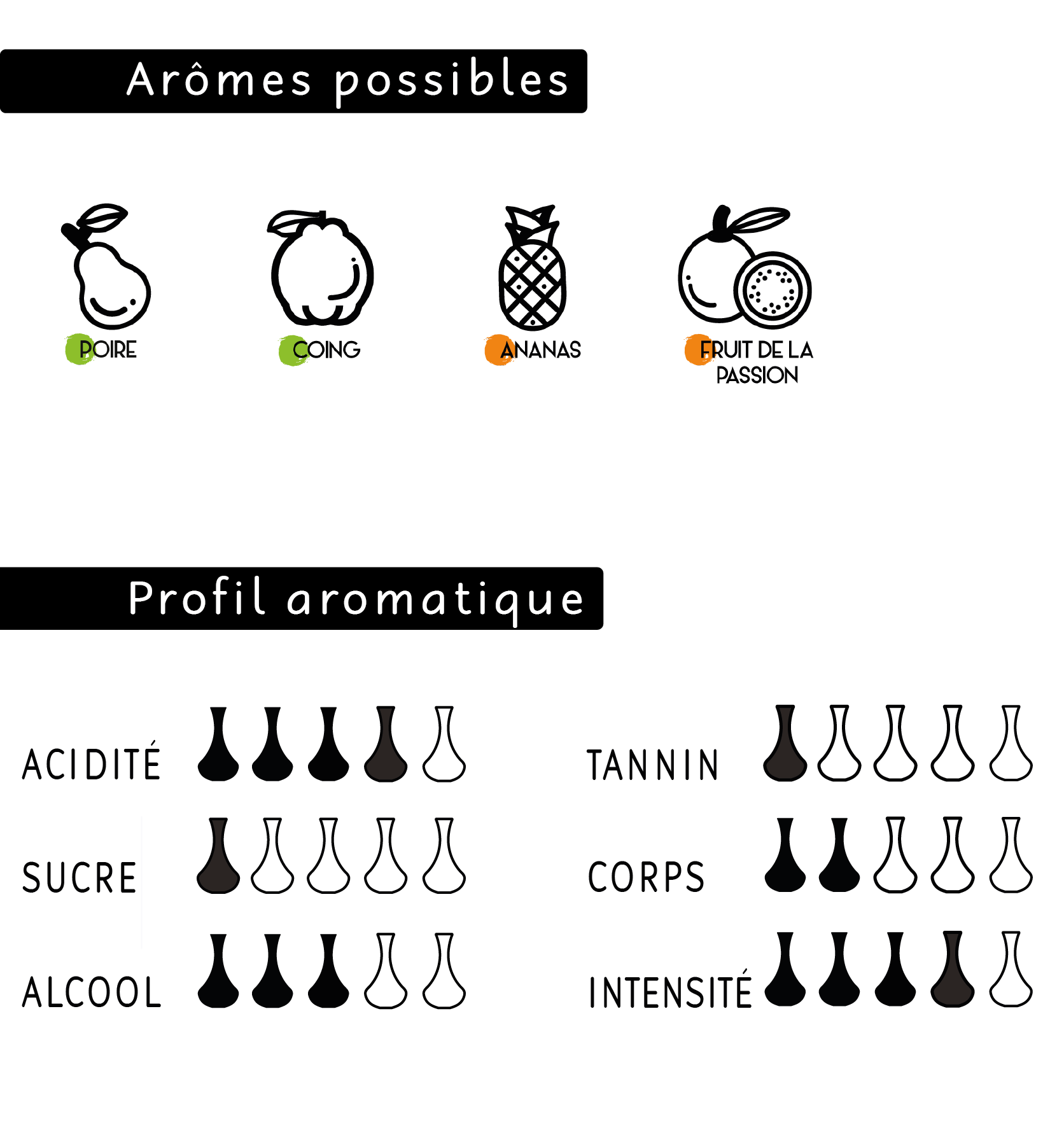 Sylvain Leest, Feuilles blanches, 2017, Arômes possibles, into my cellar