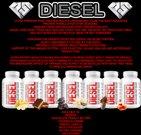 Perfect Sports, Diesel  (100% New Zealand Whey Protein Isolate) 2lbs - Triple Pack!