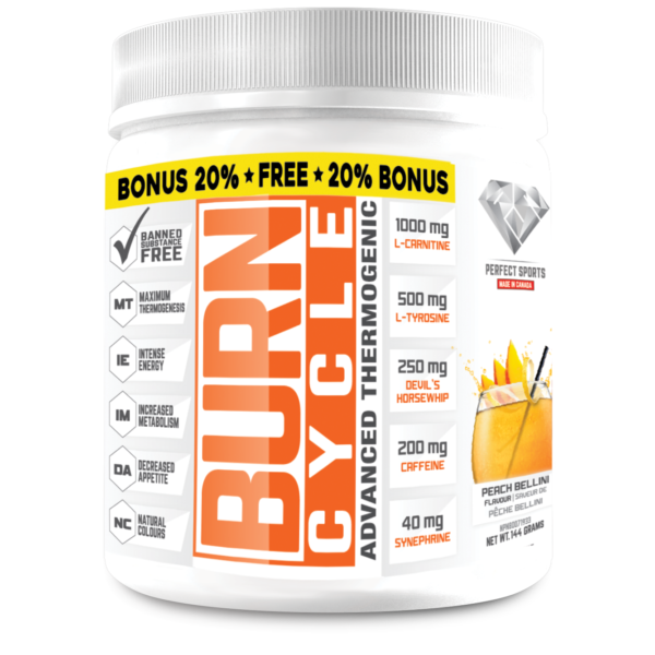 Perfect Sports, Burn Cycle Preworkout Catalyst