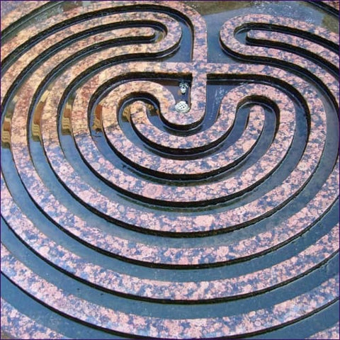 Activation Of The Labyrinth