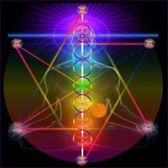 Magick Reiki Protection Attunement