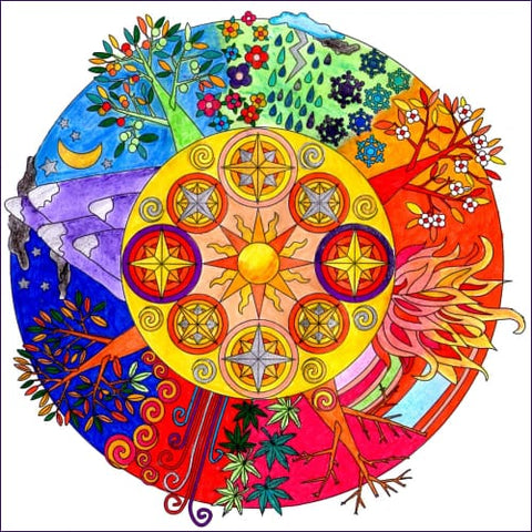 Medicine Mandala Attunements Course (11 Attunements)