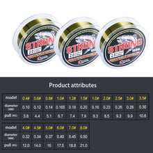 Load image into Gallery viewer, 100 Meters High Cut Water Nylon Fishing Line