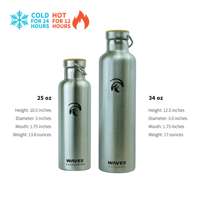 Forever Cold Water Bottle - Silver