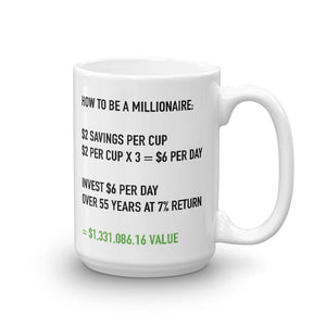 Mathematical Breakdown Coffee Mug