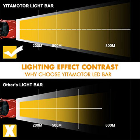 Yitamotor Curved 50 Inch Light Bar Combo + 2 Pcs 18W ... on