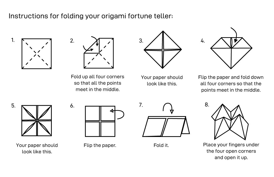 diagram of instructions on how to fold an origami fortune teller meant to be used with printable provided in the dropbox link included in the blog post