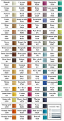 Cotton Weaving Yarn, 2/8, 3360ypp