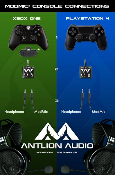 ModMic with the XB1 and PS4