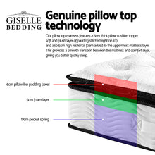 Load image into Gallery viewer, Giselle Bedding King Single Size 28cm Thick Foam Mattress