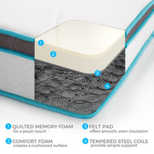 Load image into Gallery viewer, Palermo Double 20cm Memory Foam and Innerspring Hybrid Mattress