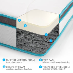 Palermo Double 20cm Memory Foam and Innerspring Hybrid Mattress