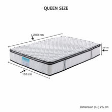 Load image into Gallery viewer, Latex Pillowtop Mattress  Queen