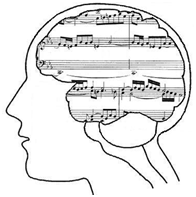 audicus-hearing-aids-musical-brain