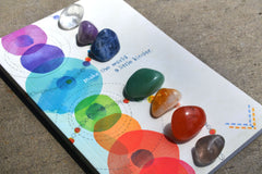 Crystal Body Grid for Chakra Cleansing