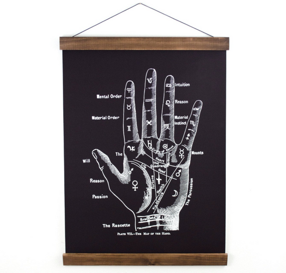 Palmistry Reproduction Canvas Print - Pull Down Chart