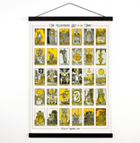 Tarot Card Diagram Pull Down Chart - Hanging Canvas Print