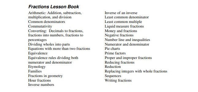 Fractions Lesson Book