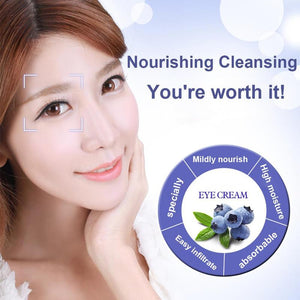 anti aging eye cream - skin care key