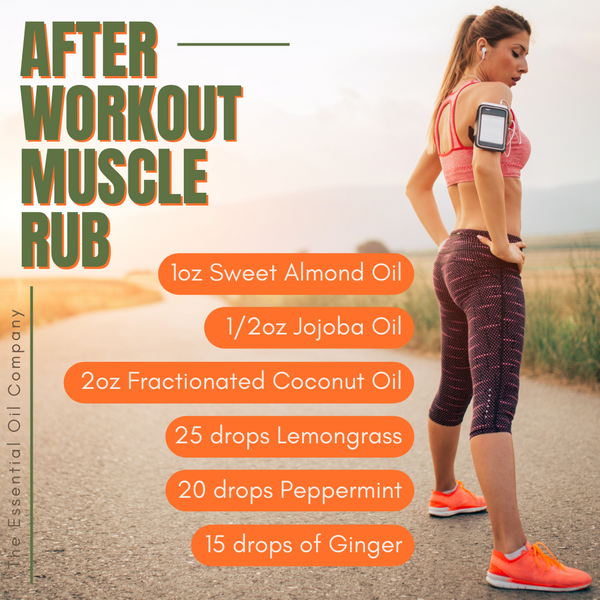 After Workout Muscle Rub