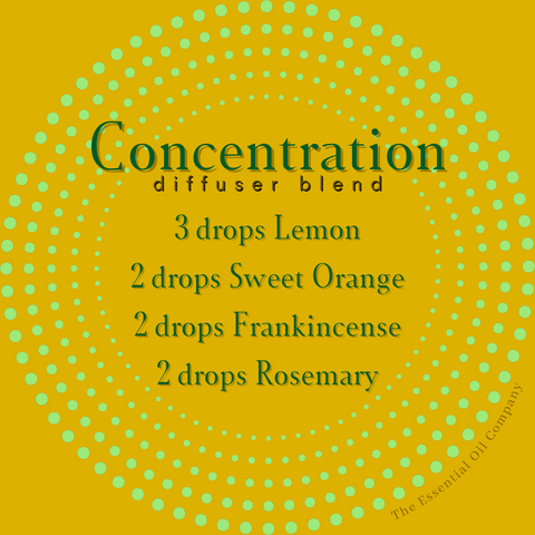 Concentration Diffuser Blend