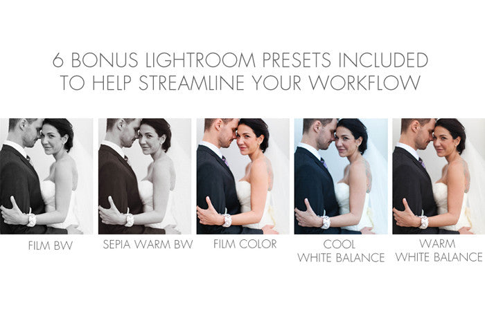 Wedding workflow guide for professional photographers for 1 hour wedding photography