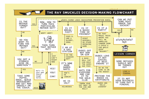 Poster - Ray Flowchart (color)