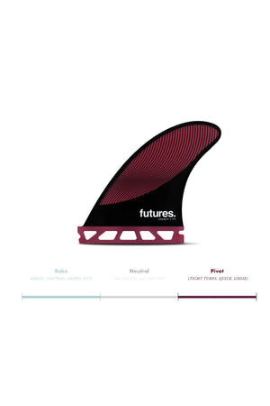 Futures Legacy Pivot (3 Sizes)