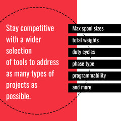 stay competitive with a wider selection of tools
