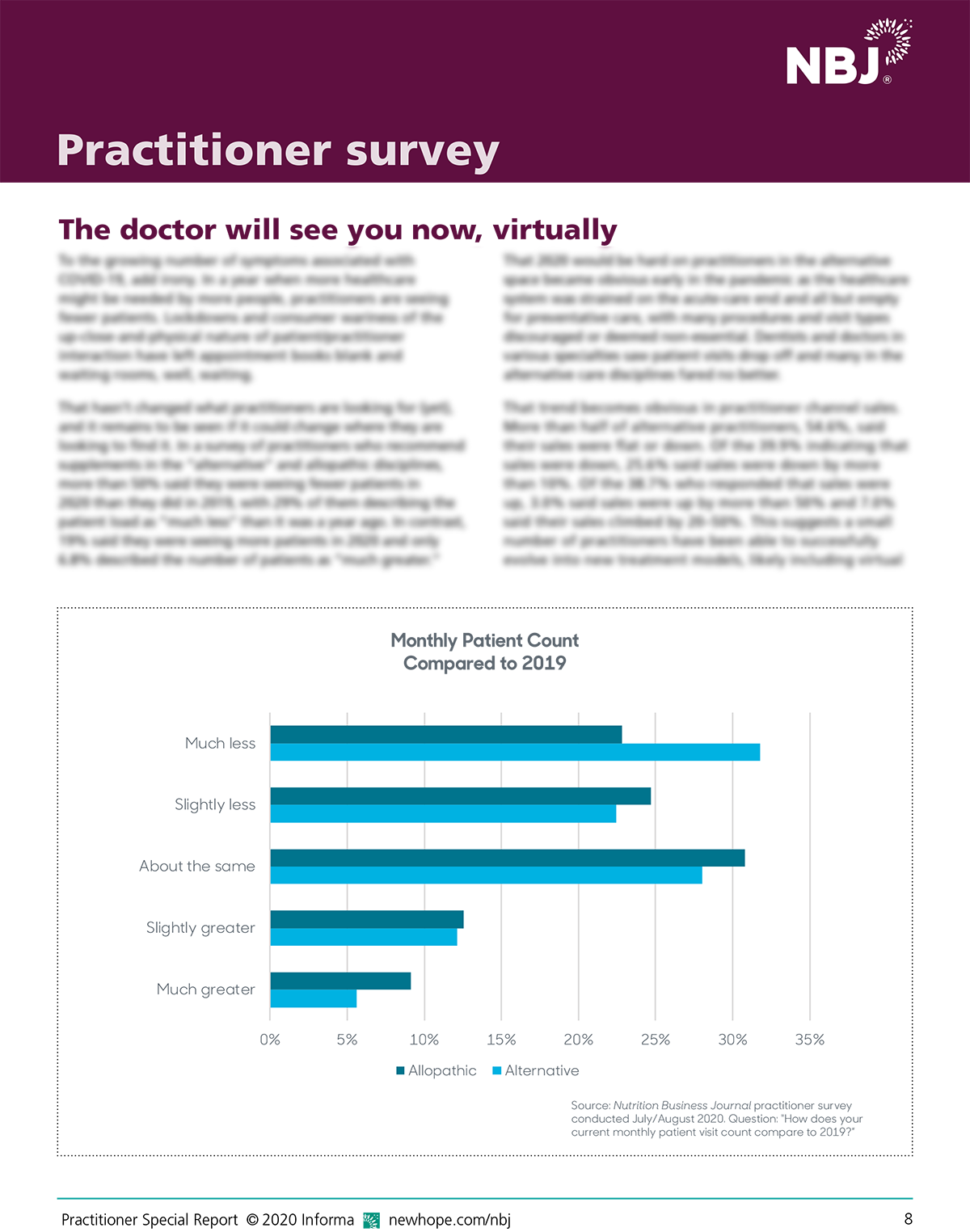 Practitioner Special Report