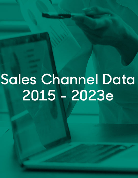 Chart: Sales Channel Data 2015 - 2023e