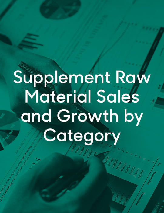 Chart: Supplement Raw Material Sales and Growth by Category, 2014-2022