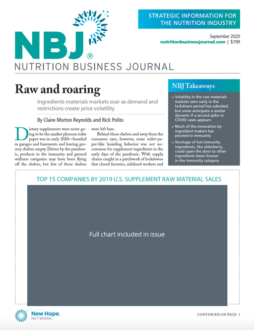 September 2020: The Raw Material Issue