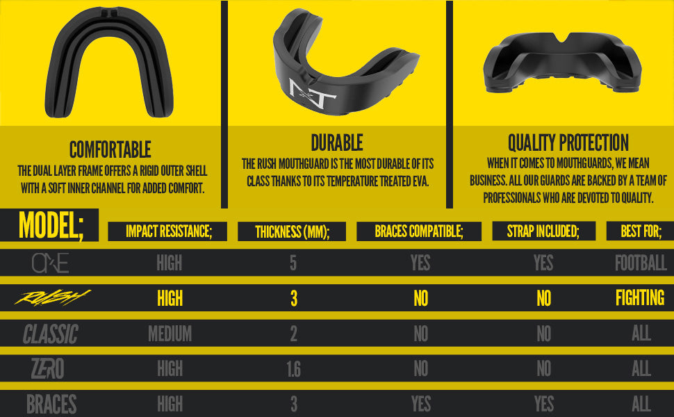 Best Rugby Mouthguard RUSH