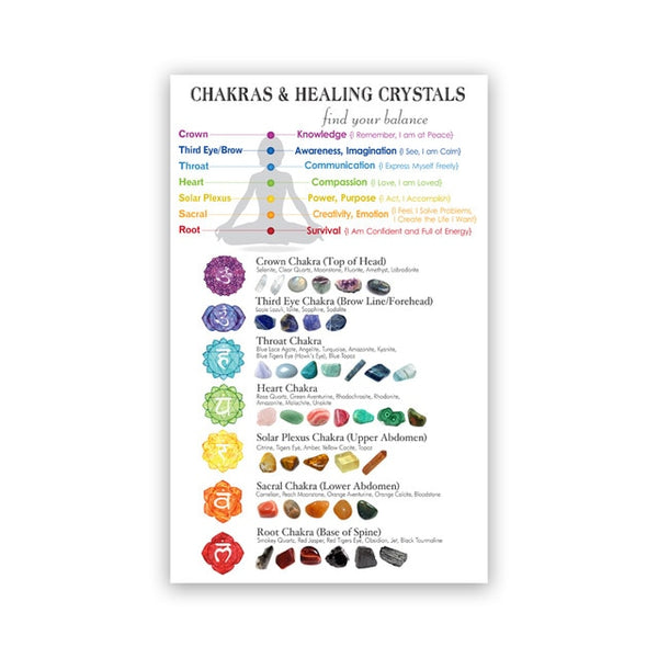 Chakras & Corresponding Healing Crystals Guide Poster Meditation Wall Art Canvas Painting Yoga Print Living Room Home Wall Decor