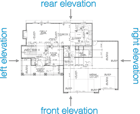 How to read house plans elevations for 3d elevation house plan