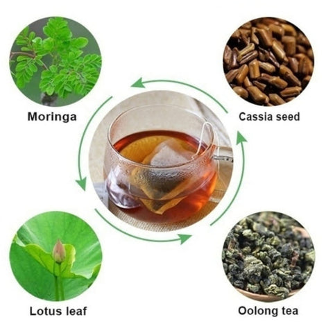 100% Pure Natural Detox Tea Bags For Colon Cleanse/Fat Burn/Weight Loss
