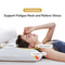 【Use code:MEMORIAL28, Buy 2 Get 20% off】Natural Latex Pillow - Classic Shaped High Density Pillow [Made in Thailand]【Use code: BOGO66, Buy 2 for $66】