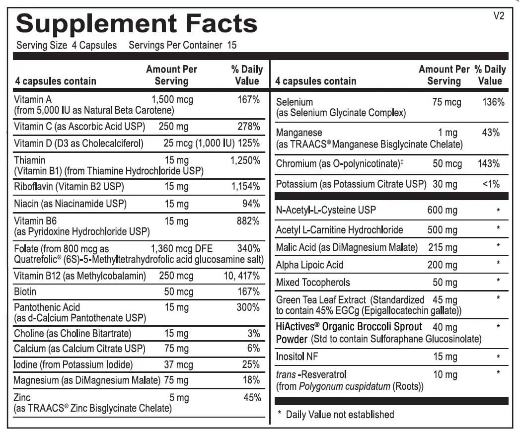 Immune Multi Supplement Facts