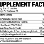 Kidney RX Supplement Facts