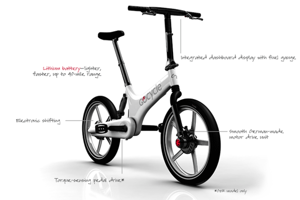 GoCycle G2 Folding Ebike