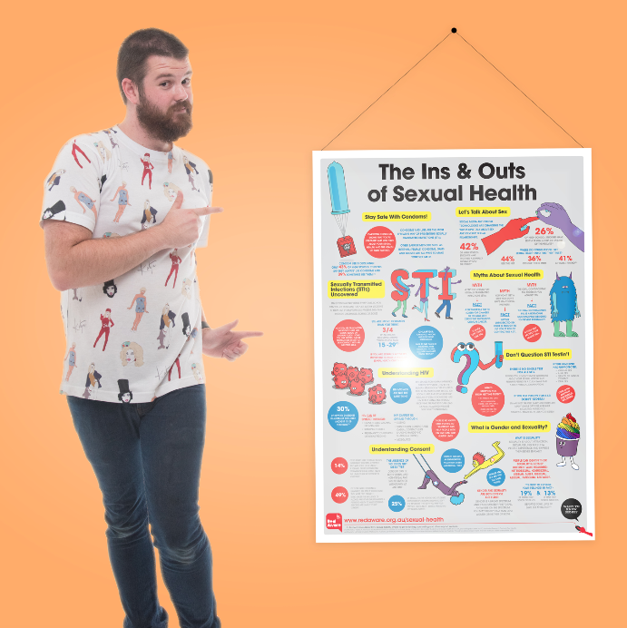 Ins & Outs of Sexual Health A1 Poster - YEAH Shop