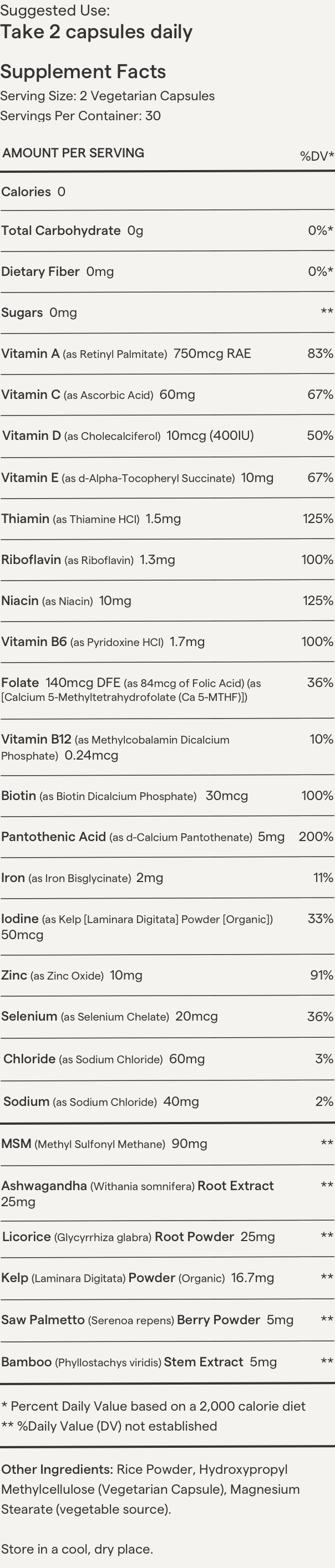 infographic of supplement information.