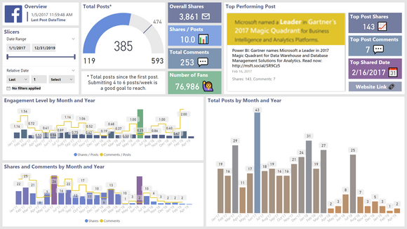 Facebook Dashboard - Analyze Any Page - Powered by Reid
