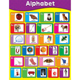 ALPHABET LAMINATED CHARTLET - Honor Roll Childcare Supply