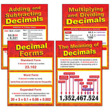ALL ABOUT DECIMALS BBS - Honor Roll Childcare Supply