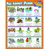 ALL ABOUT JESUS FOR KIDS - Honor Roll Childcare Supply