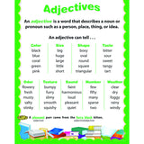 ADJECTIVES PARTS OF SPEECH CHART - Honor Roll Childcare Supply