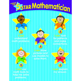5 STAR MATHEMATICIAN CHART GR K-2 - Honor Roll Childcare Supply